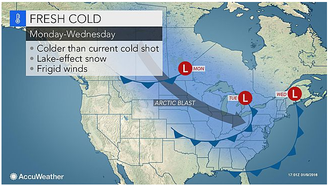 Polar Vortex Predicted to Bring Arctic Blast, Increase in Chance of Snow